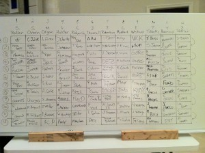 2011 Fantasy Football Draft Board